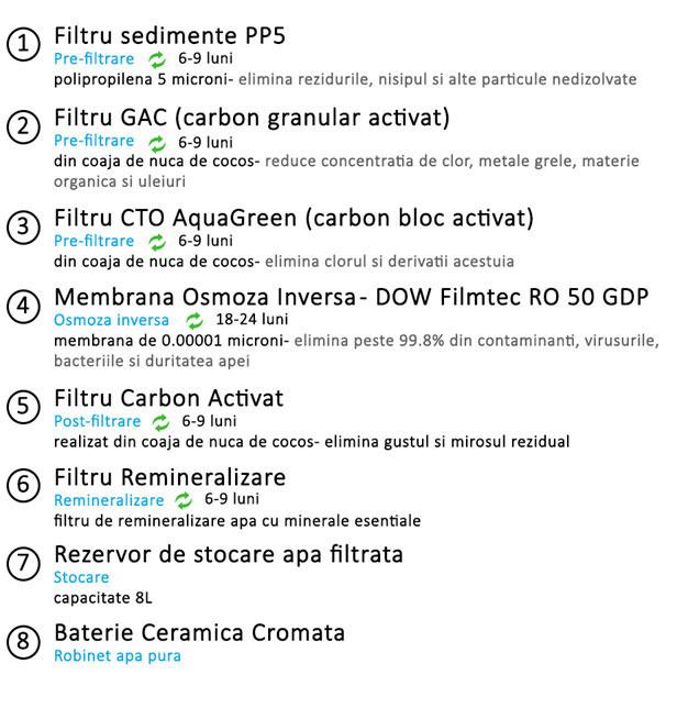 SISTEM-FILTRARE-CU-OSMOZA-INVERSA-ECOSOFT-ABSOLUTE-CU-REMINERALIZARE-SI-FUNCTIE-DE-ECONOMISIRE-B