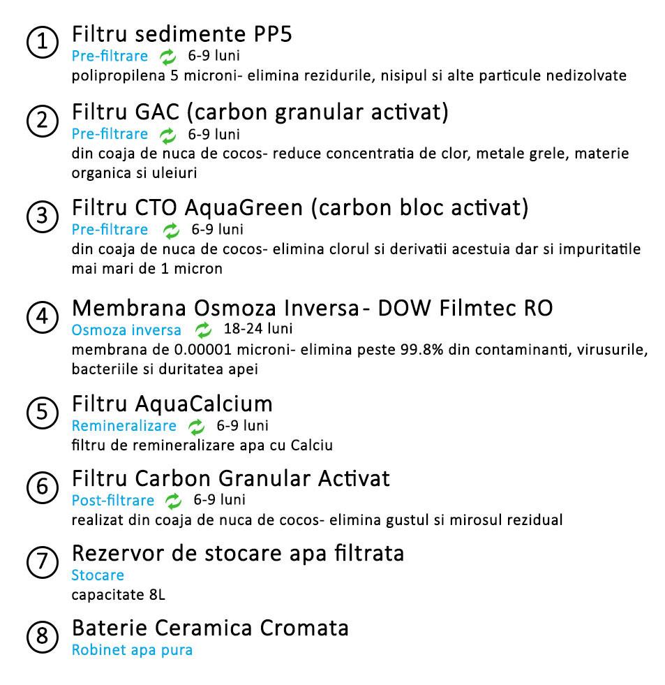 SISTEM-FILTRARE-CU-OSMOZA-INVERSA-ECOSOFT-PURE-AQUACALCIUM-CU-REMINERALIZARE-PE-BAZA-DE-CALCIU-SI-FUNCTI-B