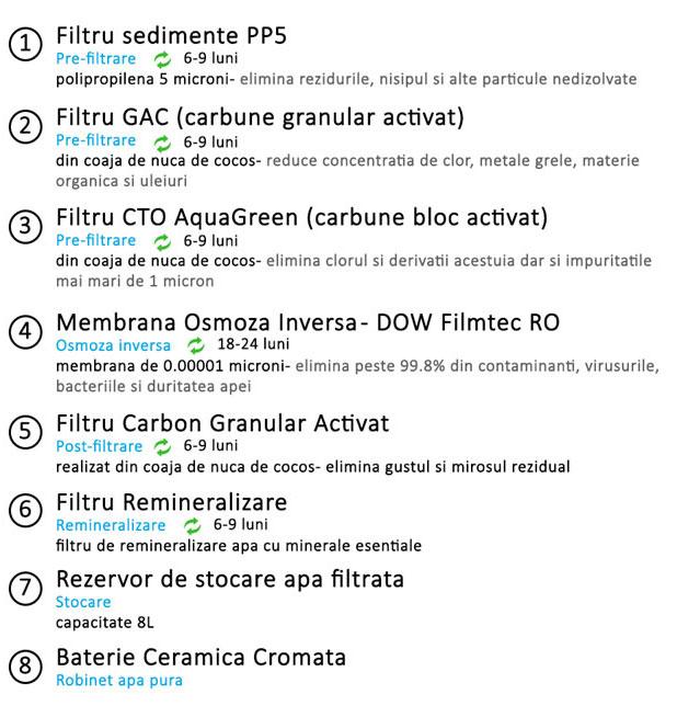 SISTEM-FILTRARE-CU-OSMOZA-INVERSA-ECOSOFT-PURE-CLASIC-CU-REMINERALIZARE-SI-FUNCTIE-DE-ECONO-B