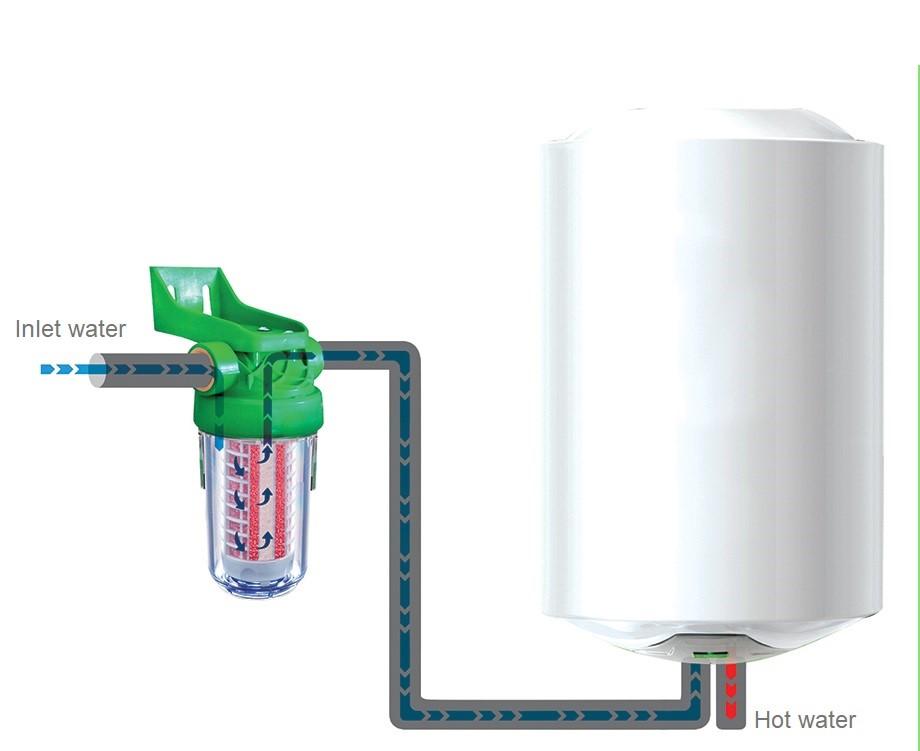 filtru-anticalcar-ecosoft-scalex-pentru-boilercentrala-termicamasina-de-spalat-cu-suport-metalic-si-racord-de-34