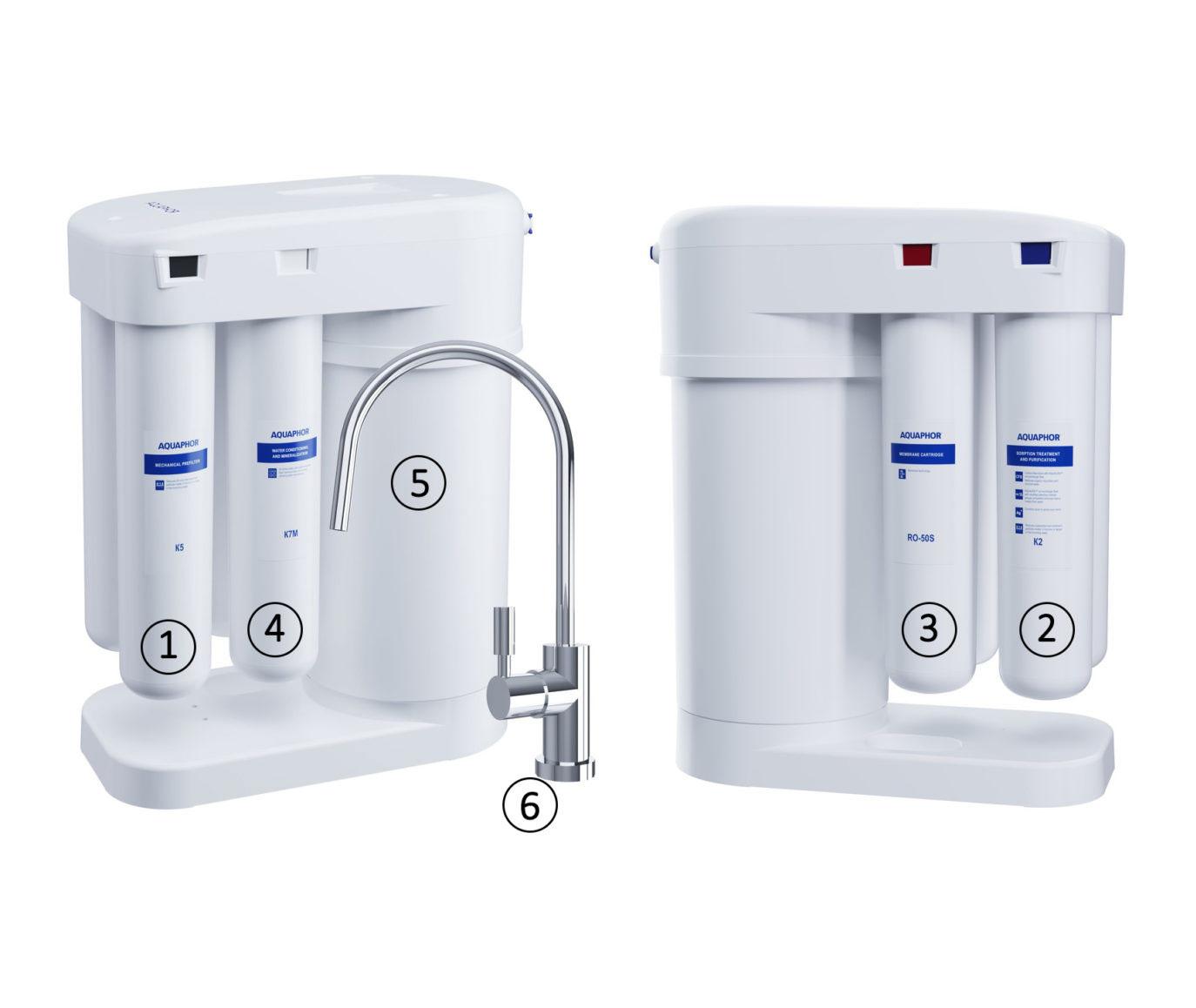 sistem-filtrare-cu-osmoza-inversa-aquaphor-ro-101s-morion-cu-remineralizare-mfrh-original-scaled-A