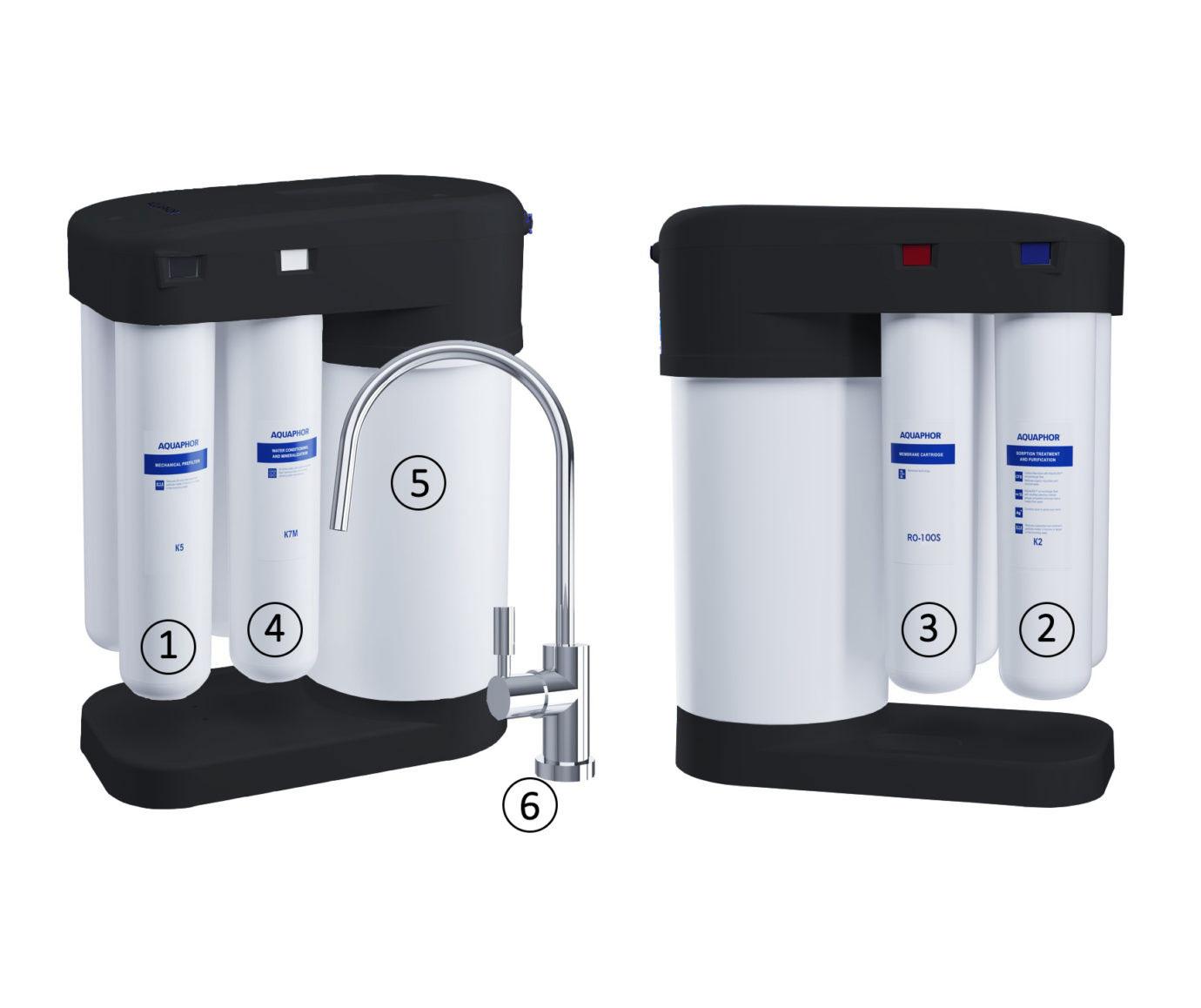 sistem-filtrare-cu-osmoza-inversa-aquaphor-ro-102s-morion-cu-remineralizare-2-mfrh-original-scaled-A