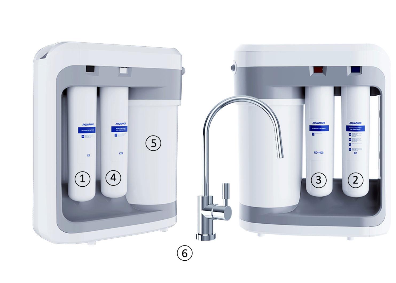 sistem-filtrare-cu-osmoza-inversa-aquaphor-ro-202s-cu-pompa-de-presiune-si-remineralizare-2-mfrh-original-scaled-A