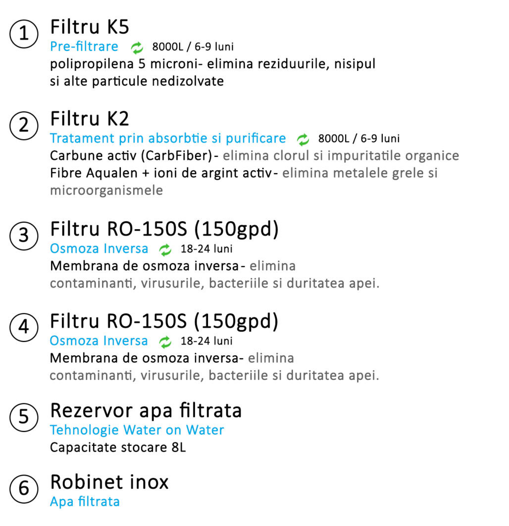 sistem-filtrare-cu-osmoza-inversa-aquaphor-ro-203-horeca-cu-pompa-de-presiune-2-mfrh-original-scaled-B