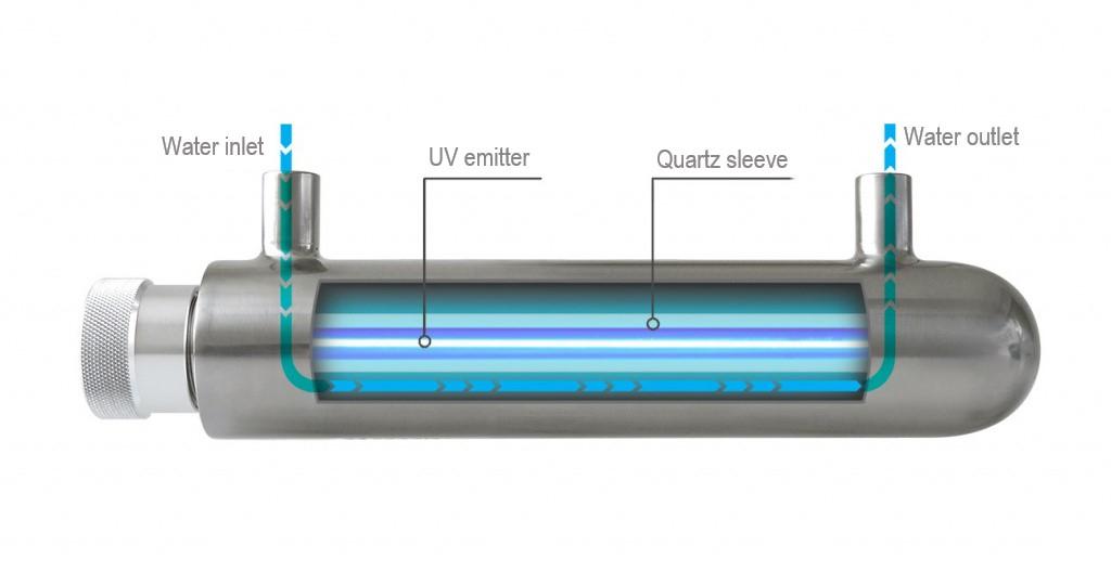 LAMPA UV DE SCHIMB T585 PENTRU STERILIZATORUL UV ECOSOFT ET-24/EB-45
